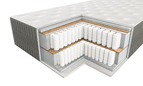 7 zonen boxspringmatratze intermed best 180x200 cm h3 hhe 32cm 0 boxspringbetten. Black Bedroom Furniture Sets. Home Design Ideas