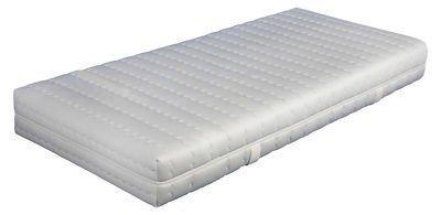 Breckle Matratze MyBalance Comfort fest H4 Form-Kaltschaum 80x180 - 200x220 RG55