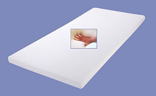 gel gelschaum matratzen topper relax h he 4 oder 5 cm 80 90 100 x 190 200 cm auflage. Black Bedroom Furniture Sets. Home Design Ideas