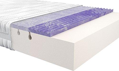 fairmat xxl matratze h4 matratze h5 matratze 7 zonen. Black Bedroom Furniture Sets. Home Design Ideas