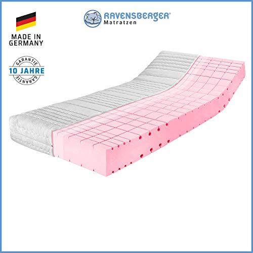 RAVENSBERGER Komfort-SAN® 50 | HR-Kaltschaummatratze | H2, H3, H4 | Made in Germany - 10 Jahre Garantie | Baumwoll-Doppeltuch-Bezug | TÜV-Zertifiziert | in verschiedenen Größen